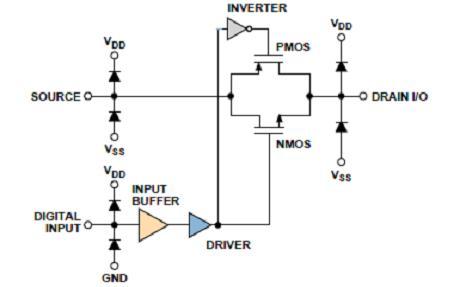 图一: 标准类比开关电路