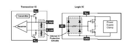 图二: 典型内部esd保护电路