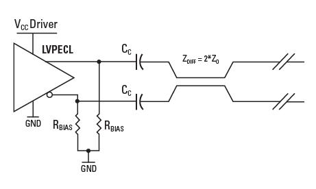 电路设计方法