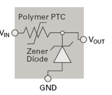 成为高阻状态,这样整个电路的电流就能够被限流,而由pptc和齐纳二极体