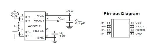 图3 : acs712电路图