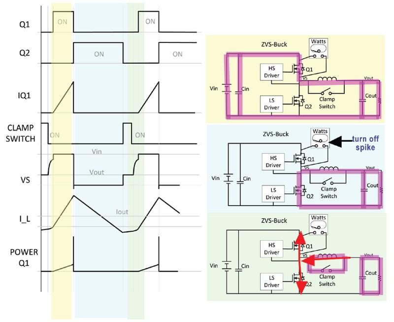 图9 : zvs降压时序图