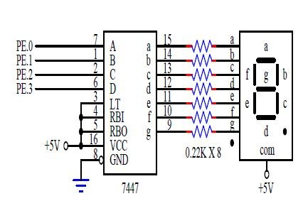图5 : 七段显示器的控制电路
