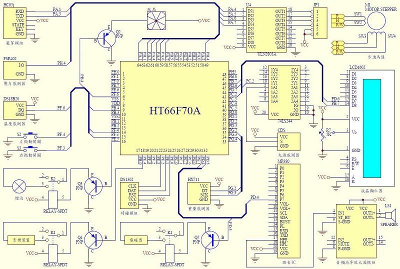 的完整电路图 , 整个系统以盛群的微控制器ht66f70a为主要控制核心