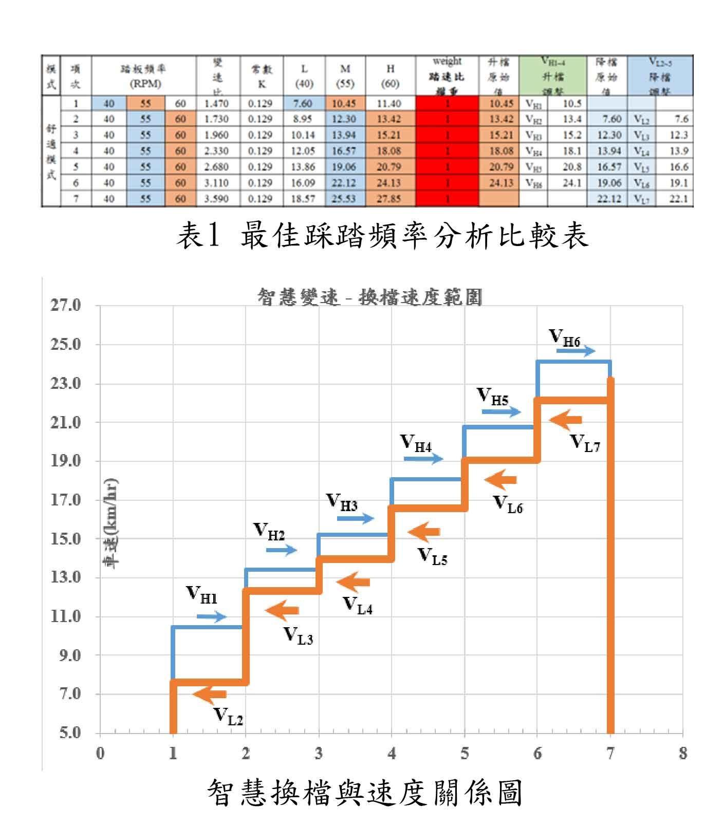 电路 电路图 电子 设计 素材 原理图 1407_1608