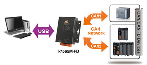 I-7565M-FD是具有两个CAN通道的USB转CAN/CAN FD(CAN with Flexible Data-Rate) 总线转换器